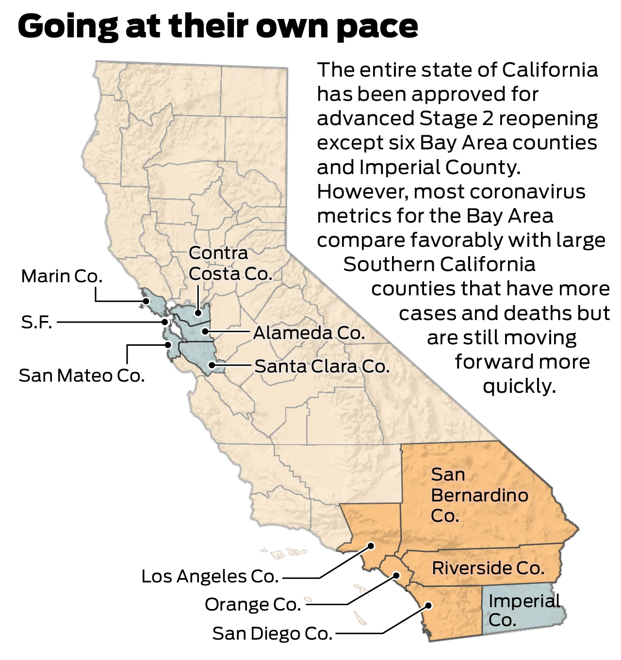 Image of: How The Bay Area Compares On Coronavirus Benchmarks To California Counties Reopening Faster Sfchronicle Com