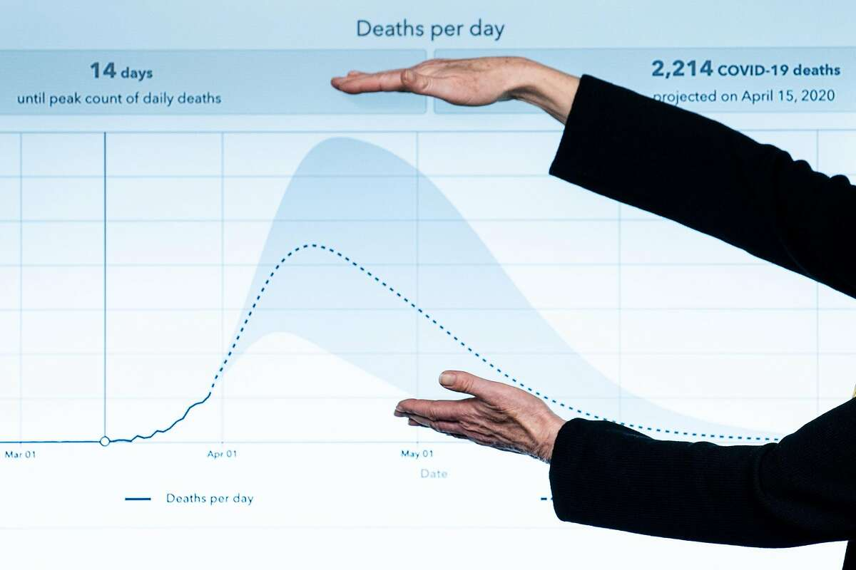 **EMBARGO: No electronic distribution, Web posting or street sales before 3:01 a.m. ET WEDNESDAY, JUNE 3, 2020. No exceptions for any reasons. EMBARGO set by source.** FILE - Deborah Birx, the coronavirus response director for the White House, shows the curve of expected curve of deaths per day from COVID-19 during a coronavirus briefing at the White House in Washington, March 31, 2020. The Centers for Disease Control and Prevention, long considered the world's premier health agency, made early testing mistakes that contributed to a cascade of problems that persist today as the country tries to reopen. (Erin Schaff/The New York Times)