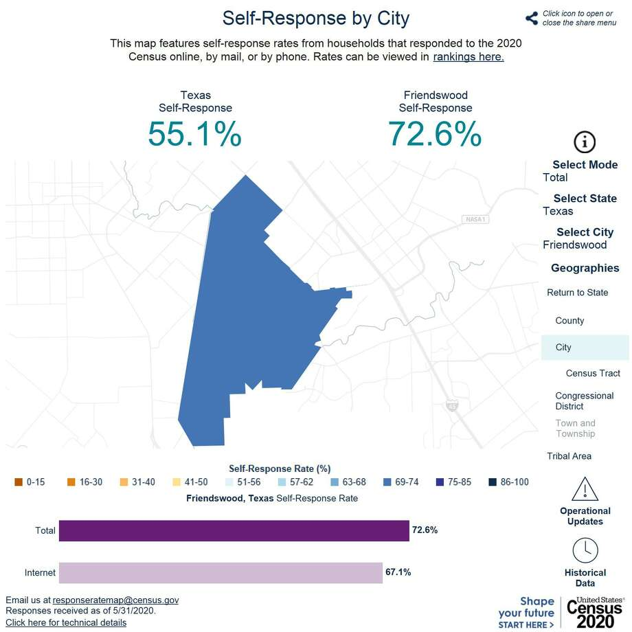 A map on the 2020 U.S. Census site shows the recent response rate for Friendswood residents. Photo: U. S. Census Bureau