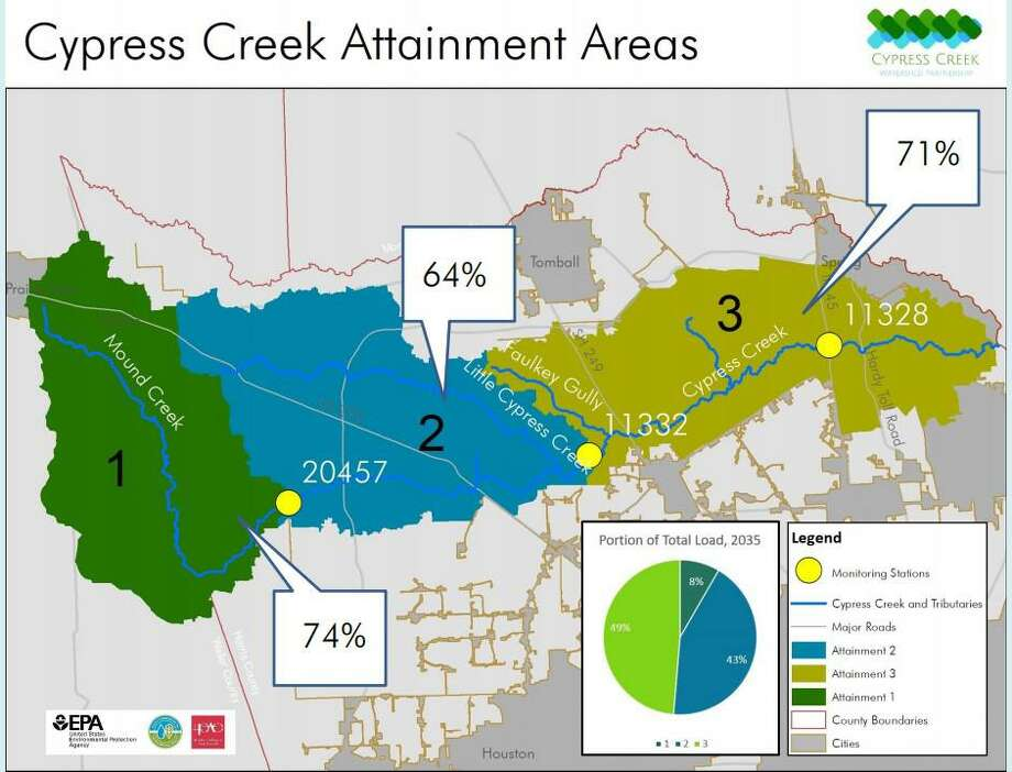 The Cypress Creek Watershed Partnership plans to address the watershed water quality issue in sections when the specific plan is created. Photo: Courtesy Of H-GAC