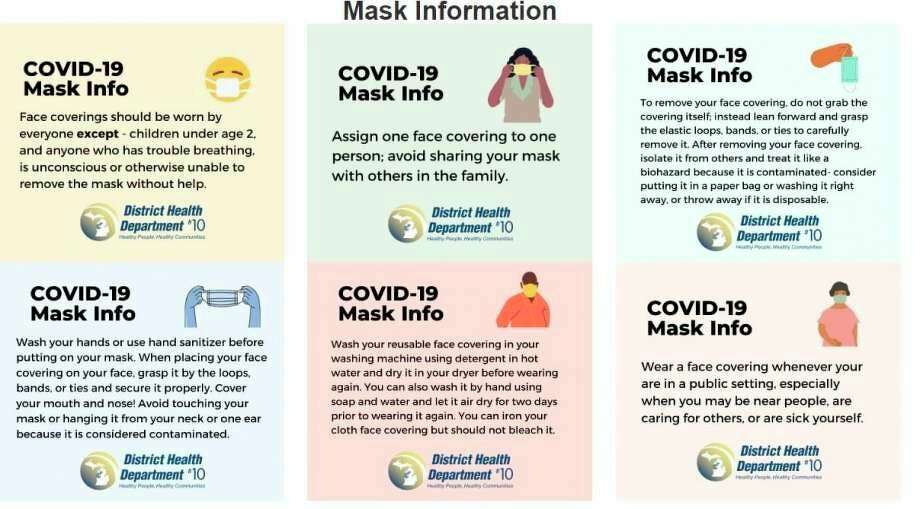District Health Department #10 offers information on wearing a mask on its website www.dhd10.org/covid-19-infographic-gallery/ . (Courtesy photo)