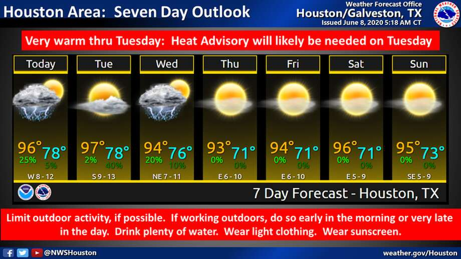 Heat will be the main concern in Houston for the week of June 8, 2020. Photo: National Weather Service