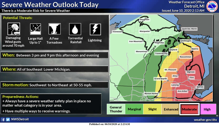 Photo: (Images Provided/National Weather Service)