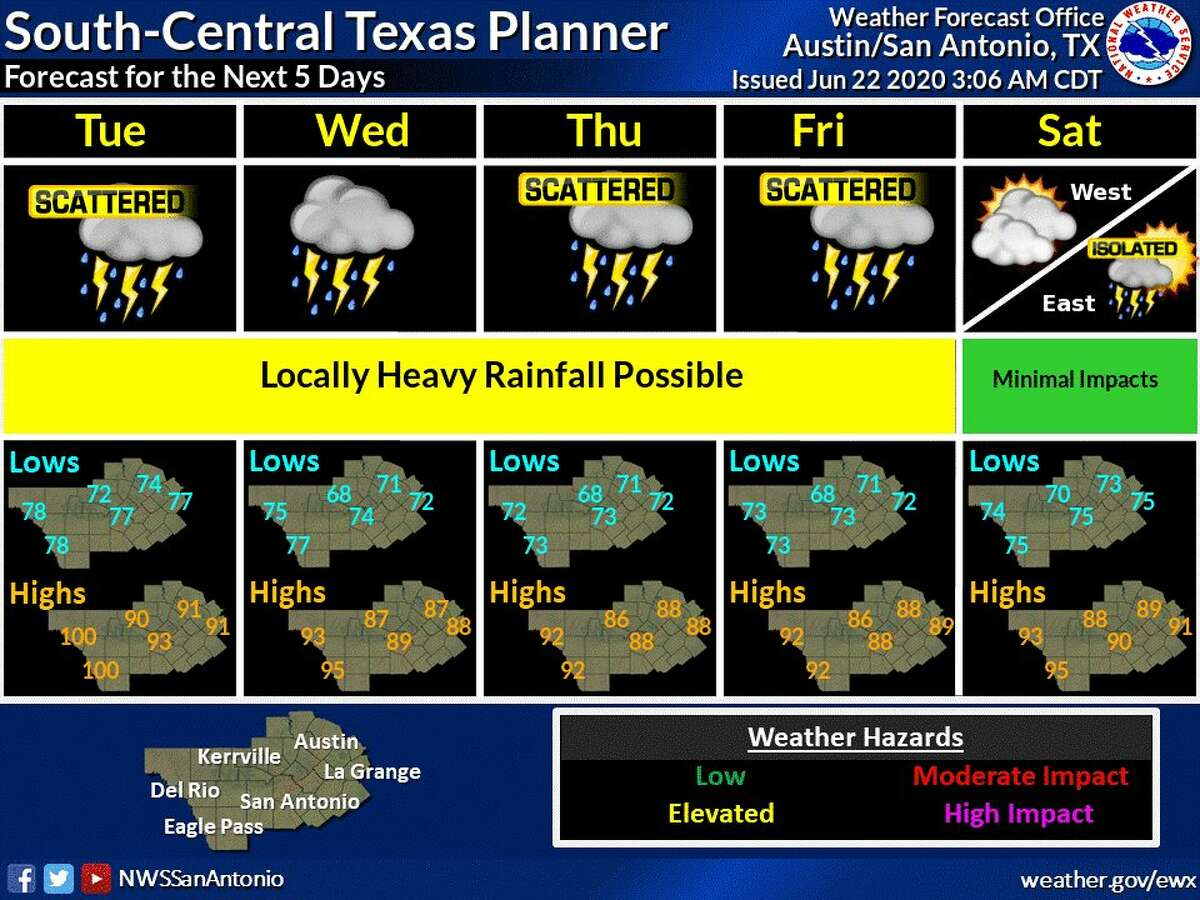 San Antonians may want to keep their umbrellas handy as thunderstorms are possible for the remainder of the week, according to the National Weather Service.