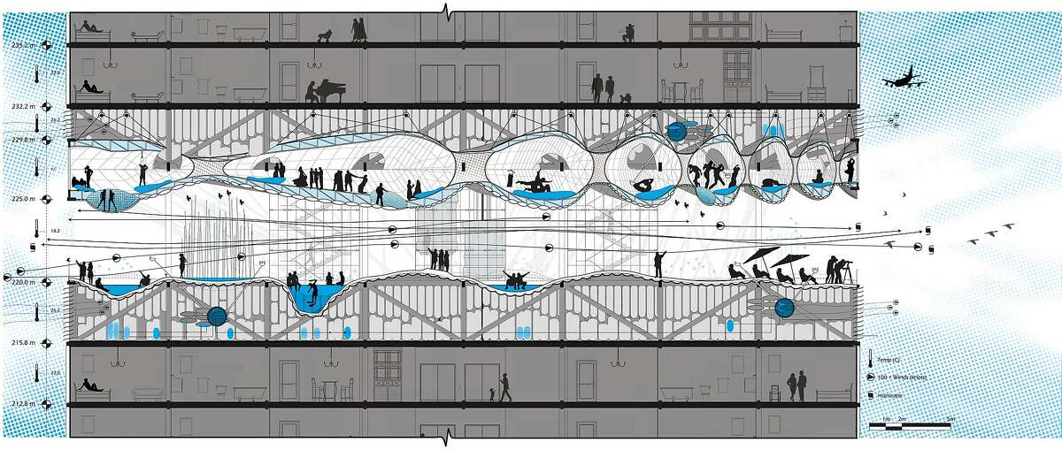 Rendering of the Supergalaxy floor plan within the Crown Zellerbach building in downtown San Francisco