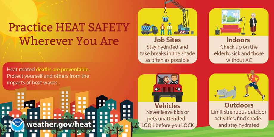 Heat can be dangerous in Houston this week. Here are some tips from the National Weather Service. Photo: National Weather Service