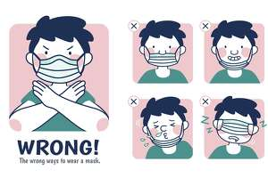 COVID-19 prevention illustration, the incorrect examples of wearing a mask