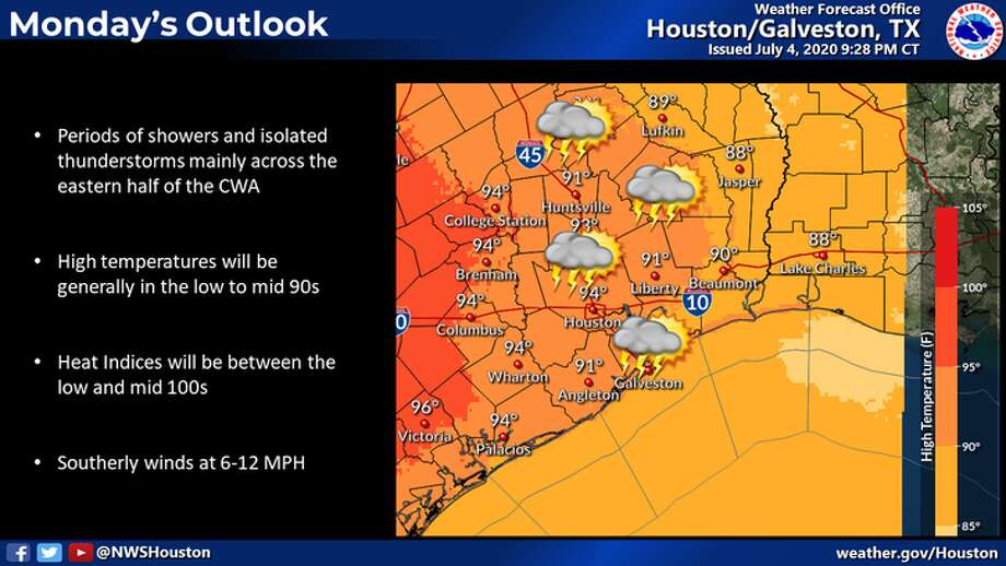 Heat and rain are the main factors in Houston's weather forecast for Monday, July 6, 2020. Photo: National Weather Service