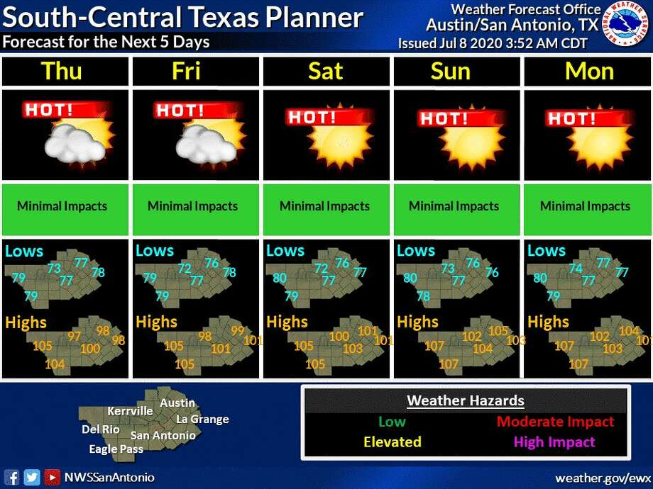 Potentially record-breaking heat is on its way to San Antonio this weekend and early next week, according to the National Weather Service. Photo: National Weather Service