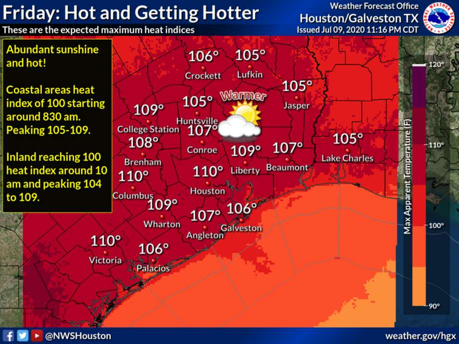 Heat is the main factor in Houston's weather forecast for Friday, July 10, 2020. Photo: National Weather Service