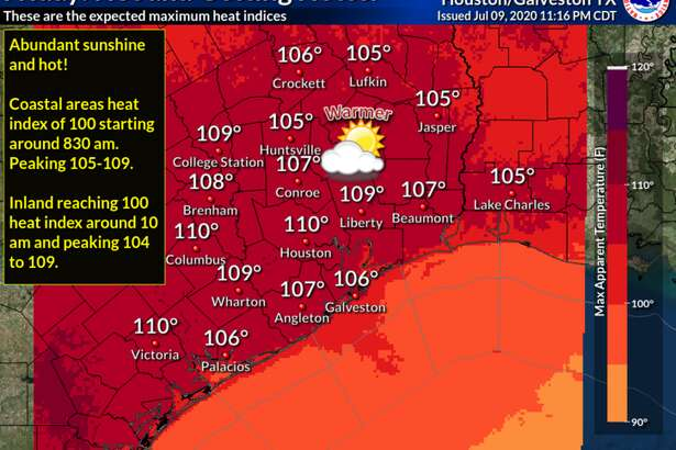 Heat is the main factor in Houston's weather forecast for Friday, July 10, 2020.