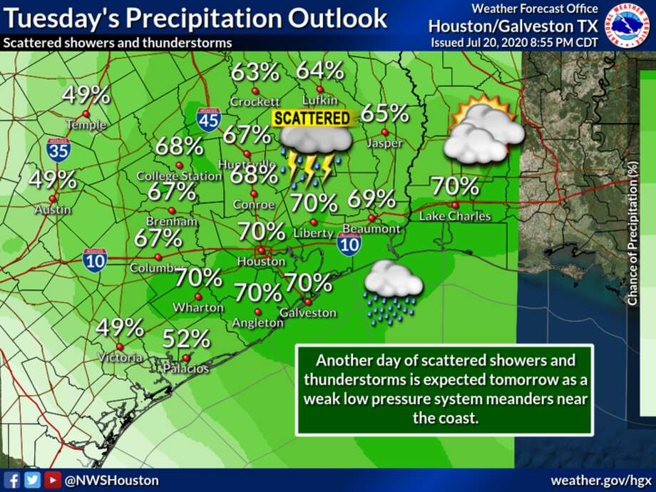 Rain is the main factor in Houston's weather forecast for Tuesday, July 21, 2020. Photo: National Weather Service
