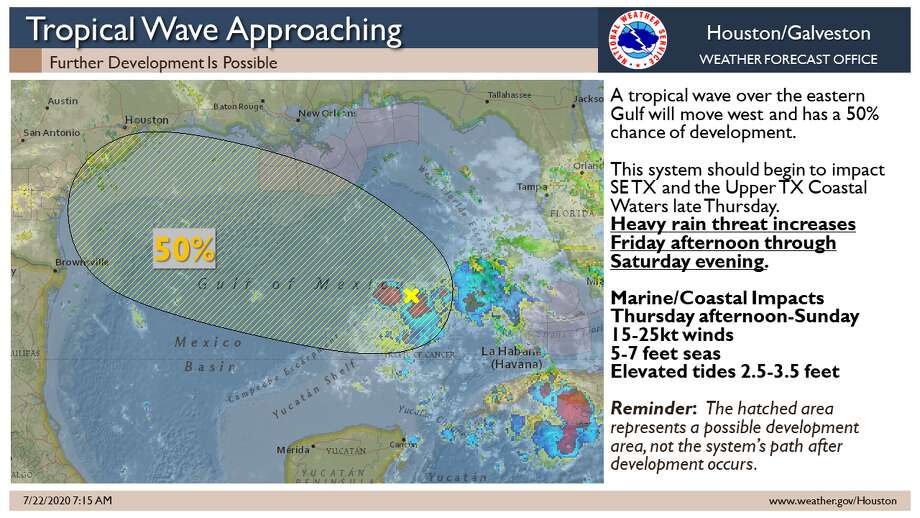 Rainfall associated with a disturbance is expected to impact Houston on Thursday, July 23, 2020. Photo: National Weather Service