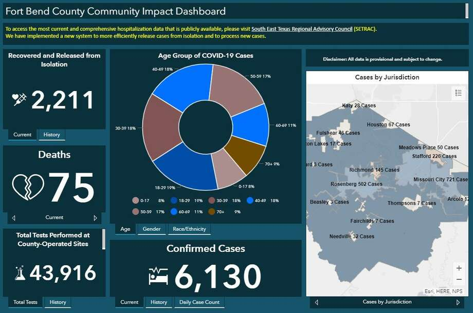 The community dashboard for the COVID-19 pandemic as reported by Fort Bend County as of 1 p.m. Wednesday, July 22, 2020. Photo: Courtesy Of Fort Bend County