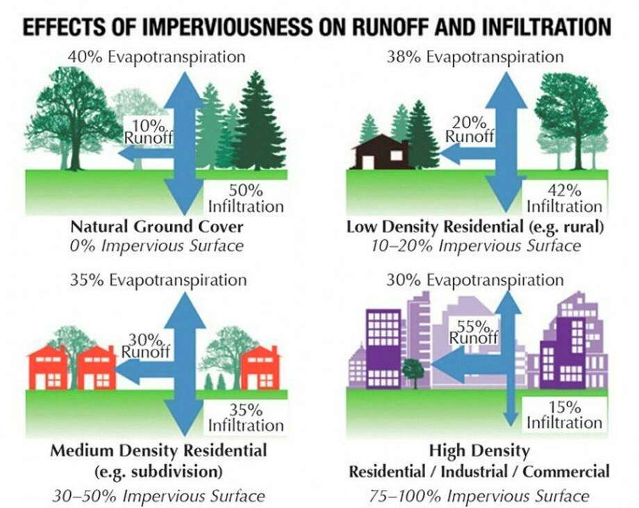 (Department of Energy and Environment/District of Columbia Government/Courtesy graphic)