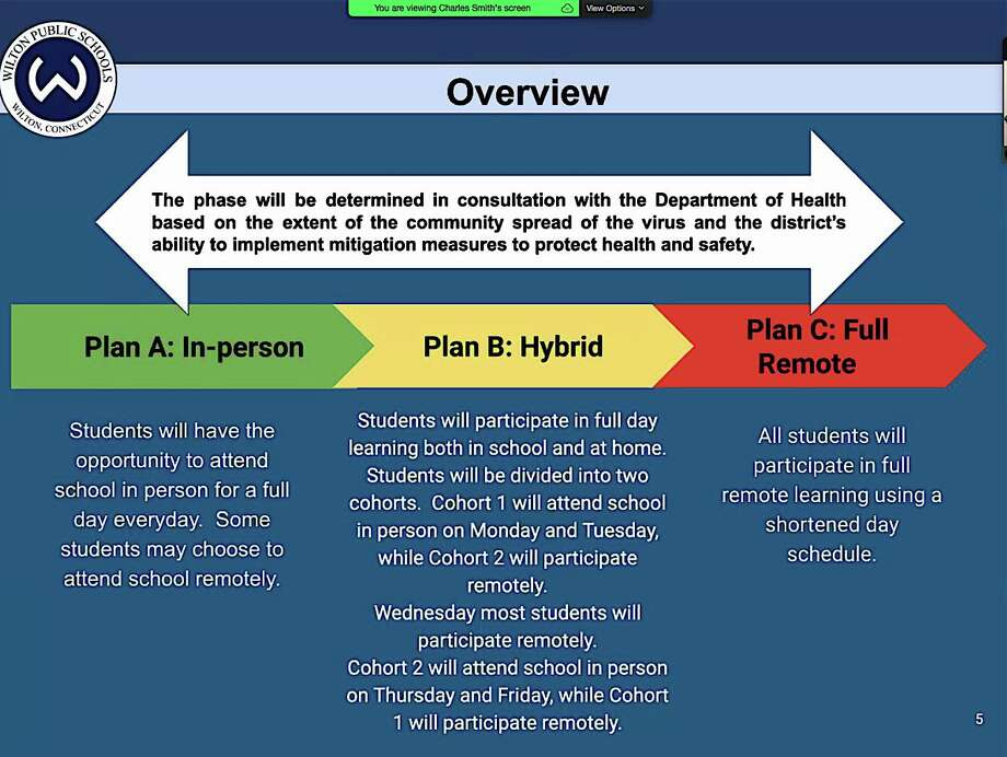 A slide shown at the Board of Education meeting on July 30, explains the three scenarios the Wilton school district has chosen for reopening schools in August. Photo: Jarret Liotta / For Hearst Connecticut Media / Wilton Bulletin