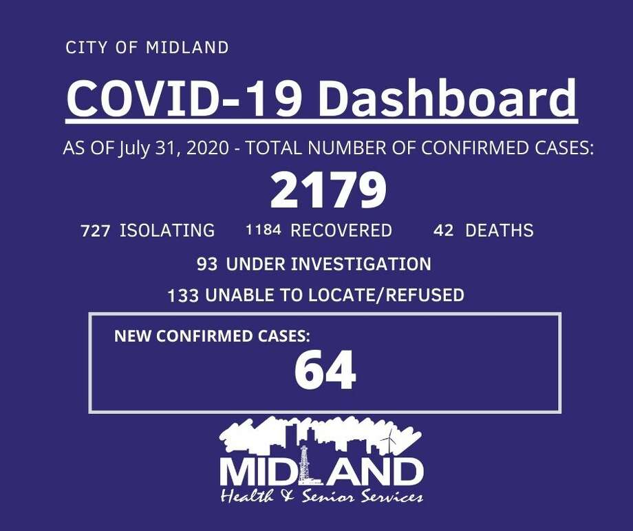 Midland County, the City of Midland and Midland Health confirmed Midland County's 41st and 42nd COVID-19 related death. 64 new cases were also confirmed. Photo: City Of Midland