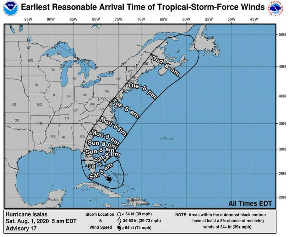 A graphic tracking the projected arrival of of winds from Hurricane Isaias. Photo: Nhc.noaa.gov