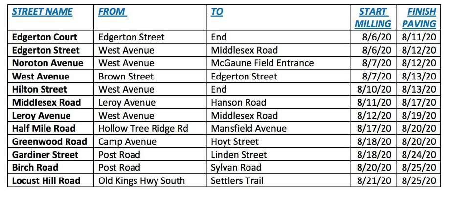 Darien has released a summer paving schedule. Photo: Town Of Darien