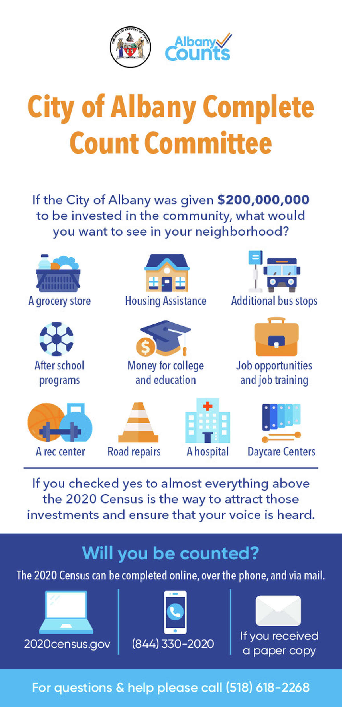 The Albany Complete Count Committee door hanger to be left at residences in hard to count neighborhoods.