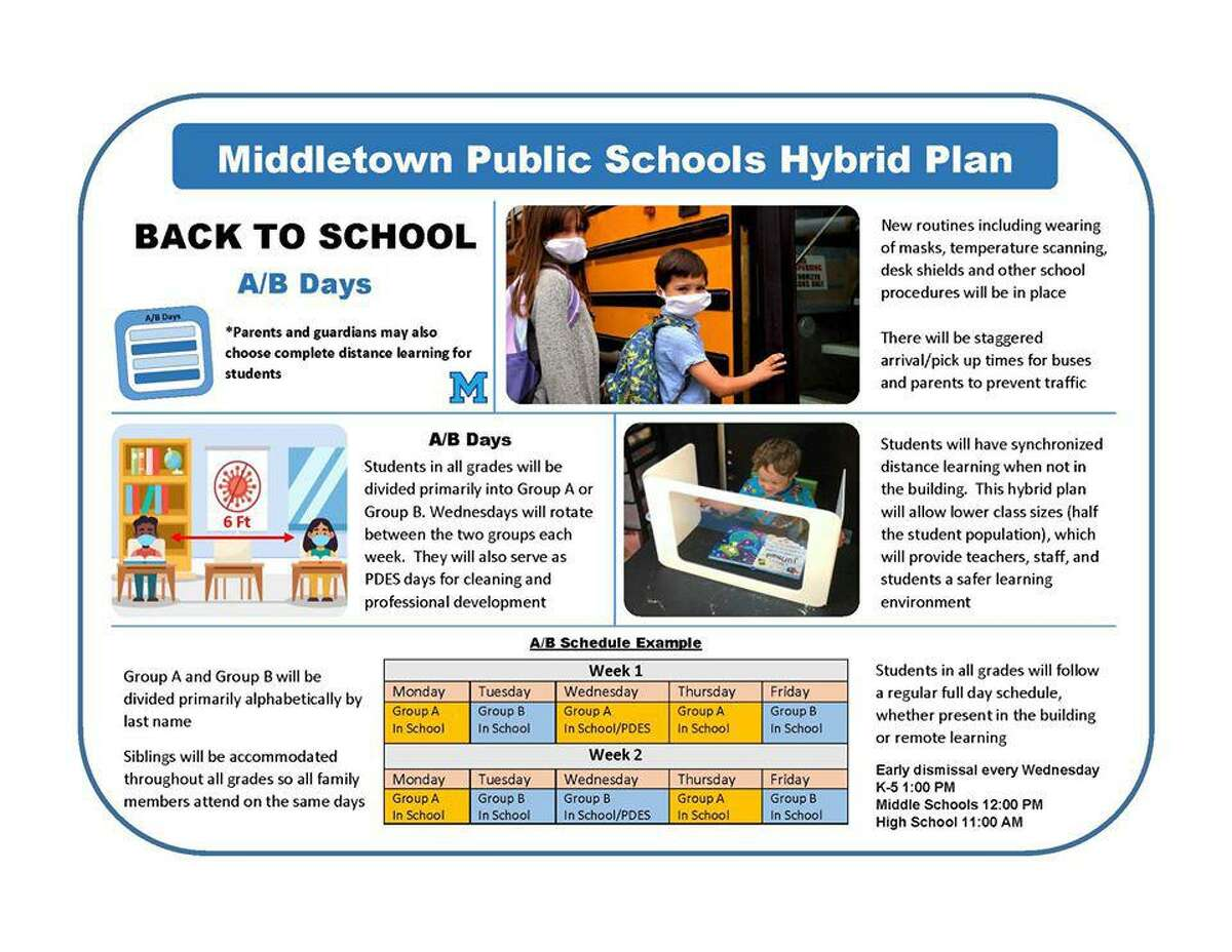 Middletown Public Schools has released its pandemic reentry plan for the 2020-21 academic year - a hybrid system of learning.