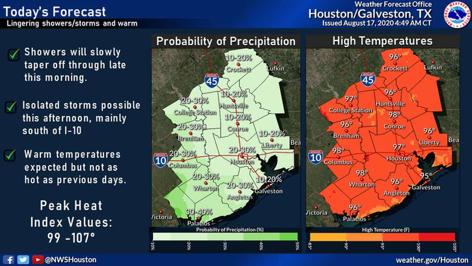 A cold front pushed out humidity in Houston on Monday, Aug. 17, 2020. Photo: National Weather Service