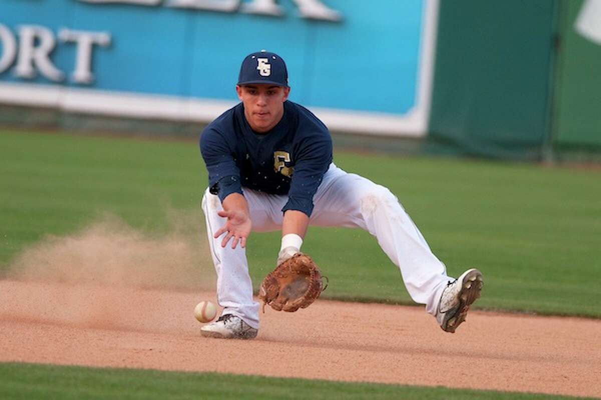 Nick Madrigal, White Sox