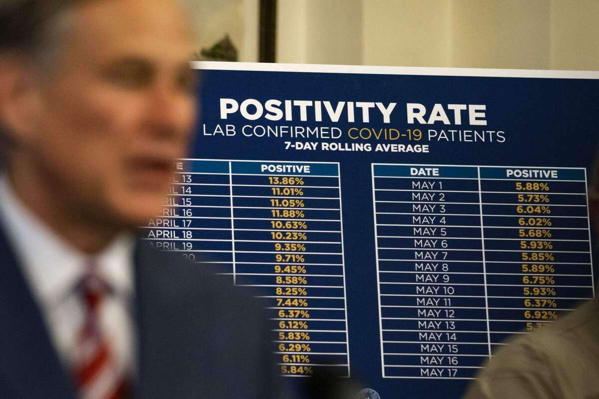 A positivity rate chart showing the rate of lab-confirmed COVID-19 patients is positioned behind Texas Governor Greg Abbott at a press conference at the Texas State Capitol in Austin on Monday, May 18, 2020.