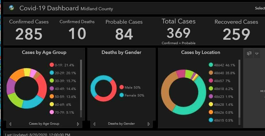 TheCOVID-19 dashboard Aug. 20 for Midland County, which can be accessed on the Midland County health department website.