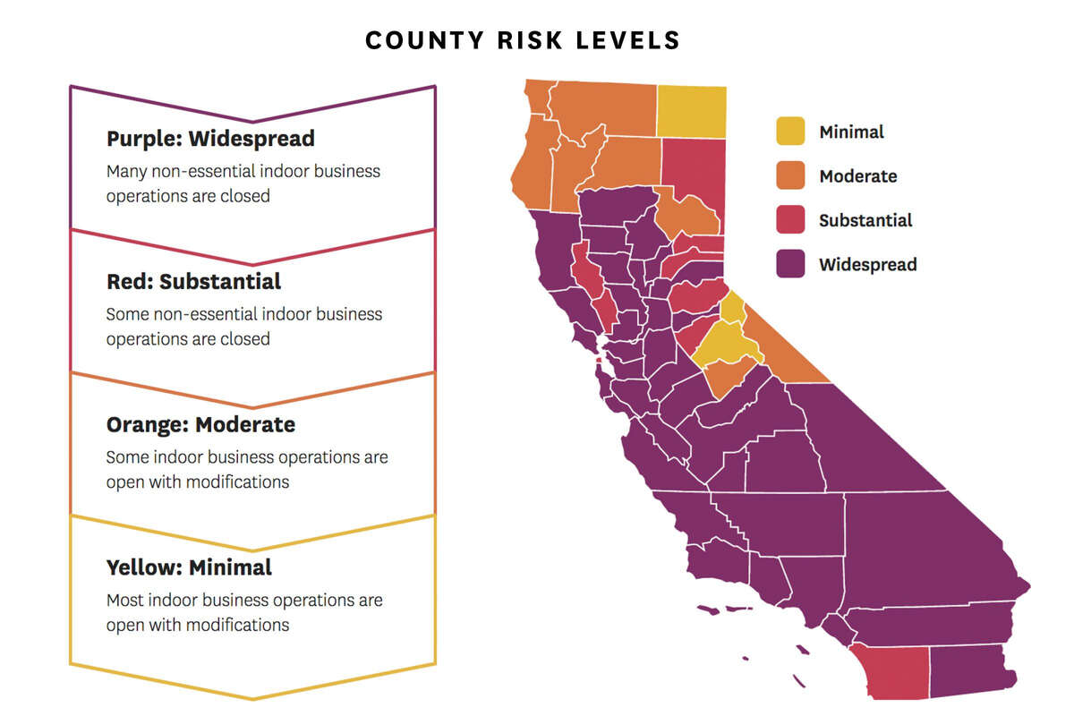 California's new, color-coded statewide system determining rules for when businesses can open during the coronavirus pandemic.