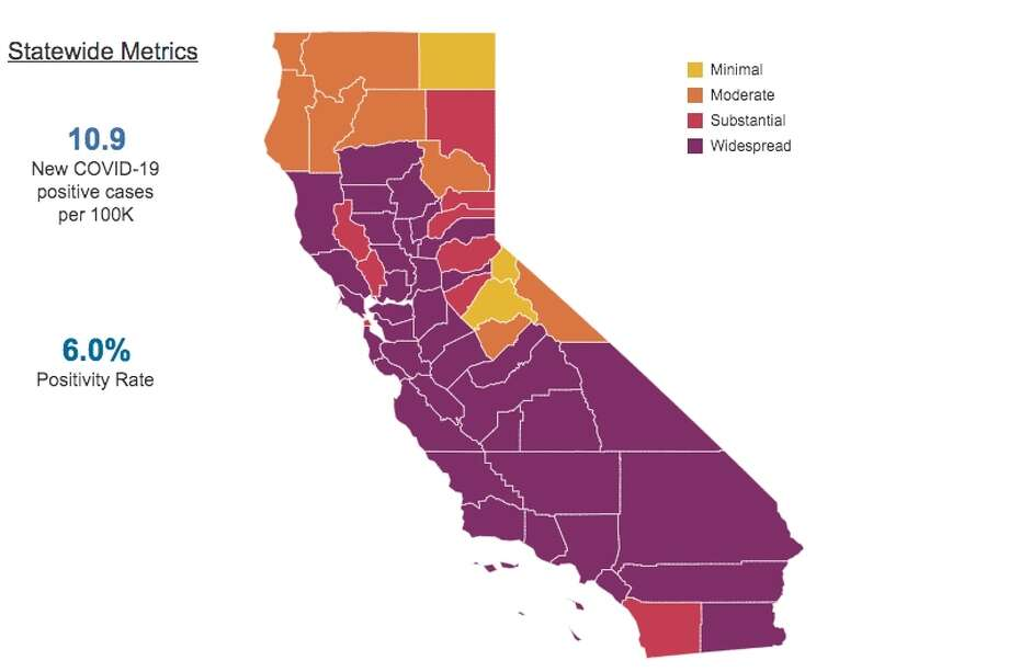 Under a new system for reopening, every county in California is assigned to a tier based on its rate of new cases and positivity. Photo: State Of California