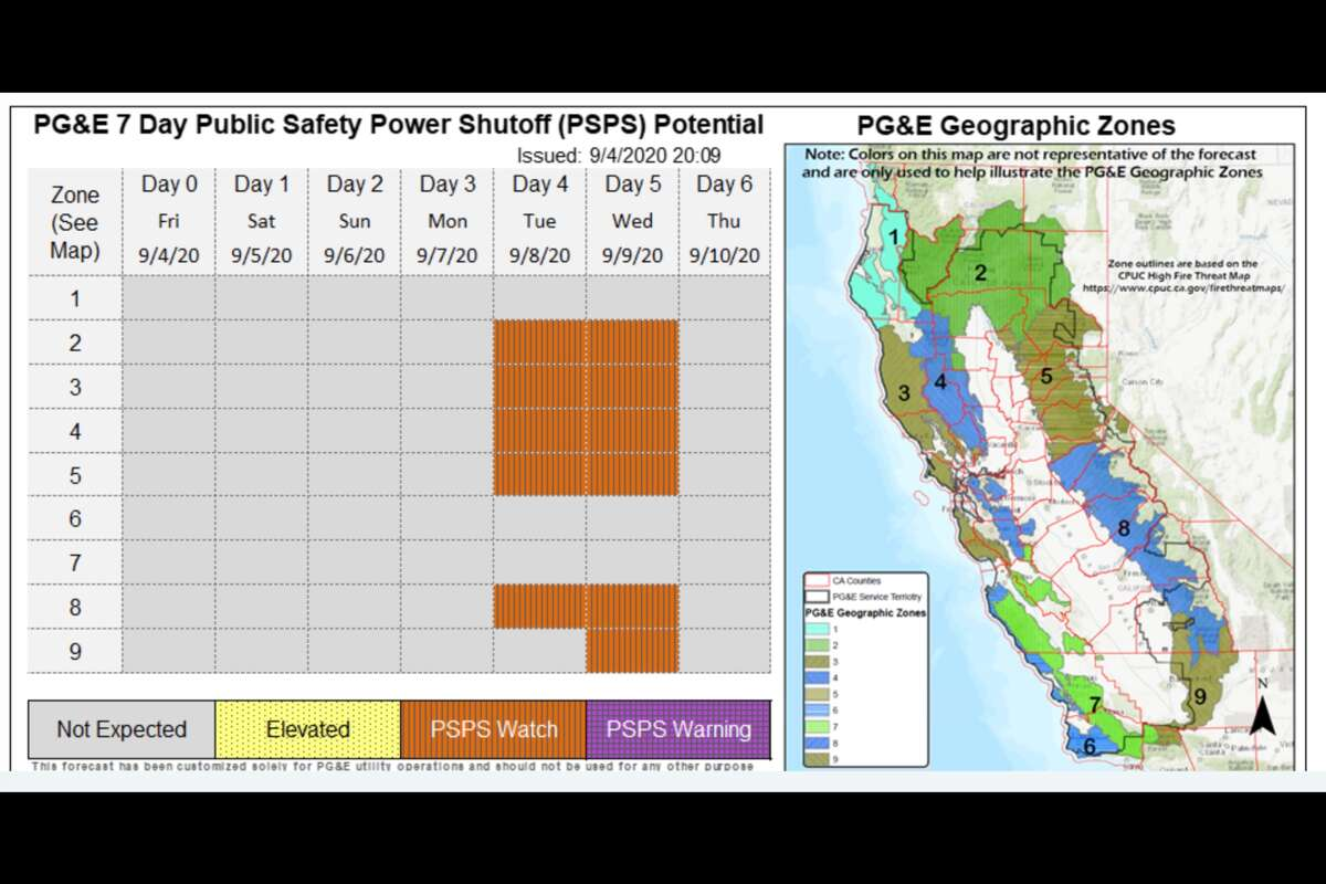 PG&E has a Public Safety Power Shutoff (PSPS) Watch in effect for Tuesday and Wednesday when hot, desiccating winds are expected to pick up at the tail end of a wave.