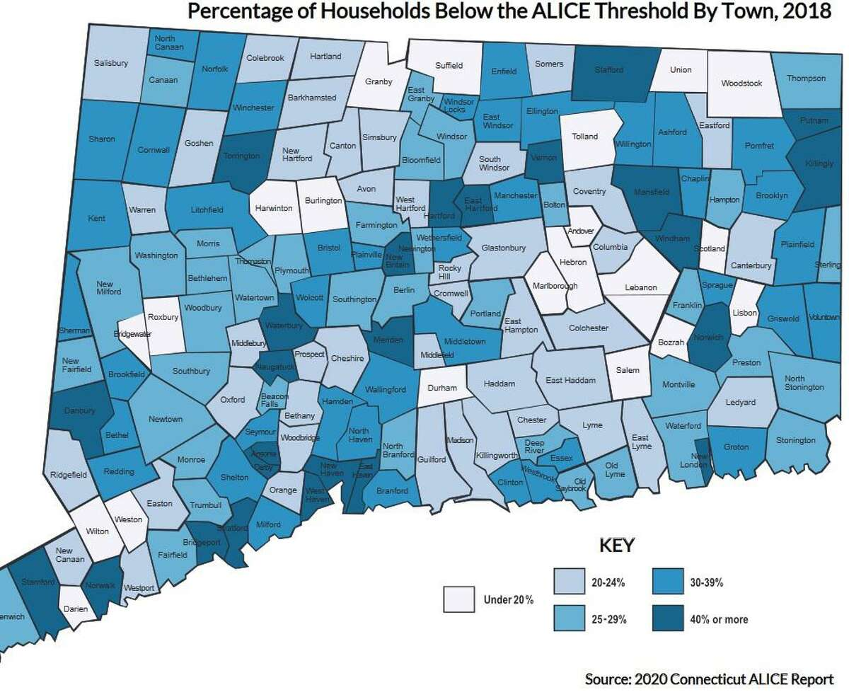 A chart from the United Way's2020 ALICE Report, which provides information on Connecticut families living above the federal poverty line, but below the level required to meet basic needs.