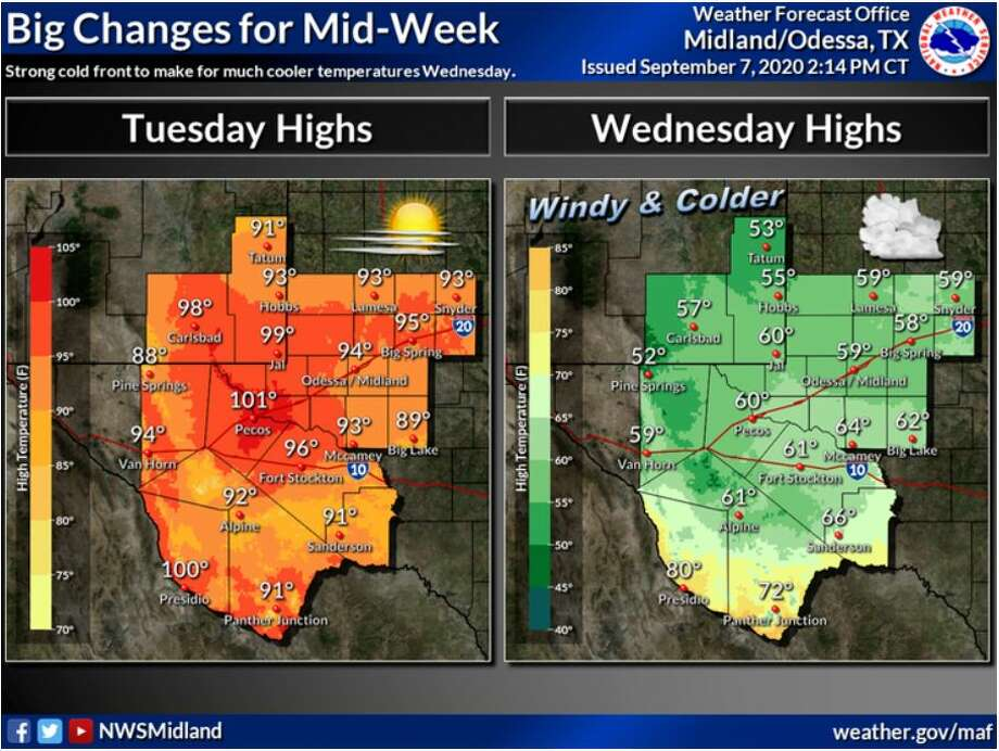 Temperatures will cool to well below normal values on Wednesday behind a cold front. Photo: Midland National Weather Service