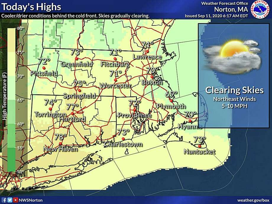 Skies will gradually clear out behind a passing cold front today. Highs will top out in the mid 70s. Conditions will be much more comfortable with respect to humidity as dew points have dropped into the 50s and 60s throughout southern New England Photo: NWS Graphic