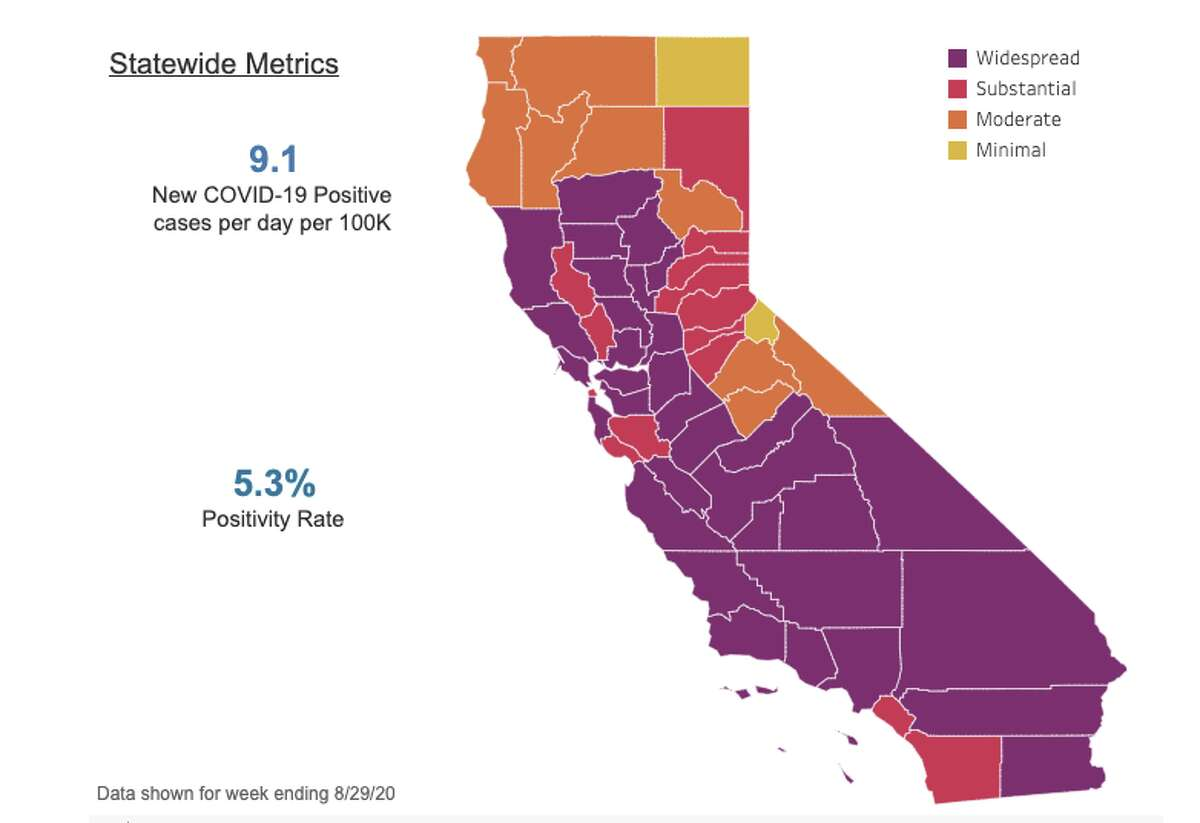 Image of: Will More Bay Area Counties Move From Purple Tier To Red Tier This Week