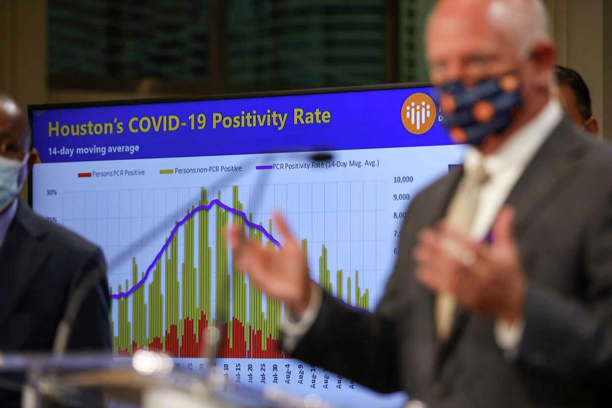 A chart indicates Houston's COVID-19 positivity rate as Houston Health Authority David Persse speaks during a press conference Monday, Sept. 14 2020, at Houston City Hall in Houston.