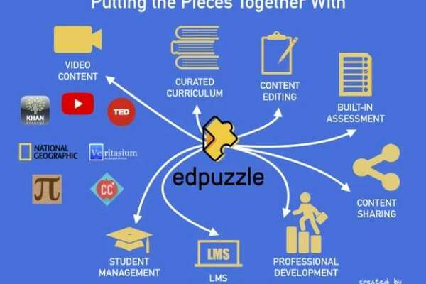 The Alton Godfrey Rotary Club has partnered with the school district to provide access to the EdPuzzle Pro program for all Alton High School teachers. The video platform gives teachers access to hundreds of videos and lets them upload their own.