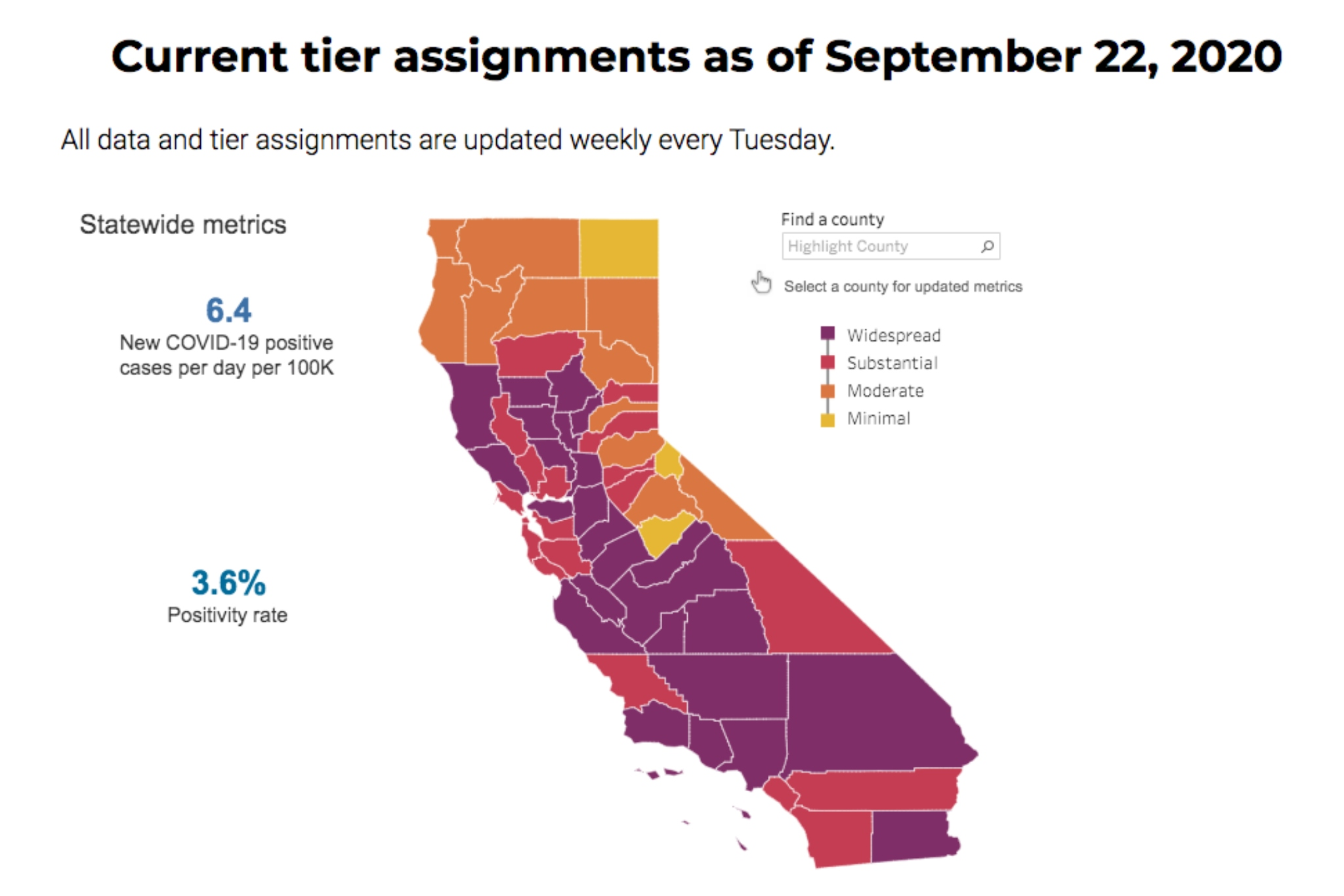Image of: 3 More Bay Area Counties Move From Purple To Red Tier In Calif Reopening Plan Sfgate