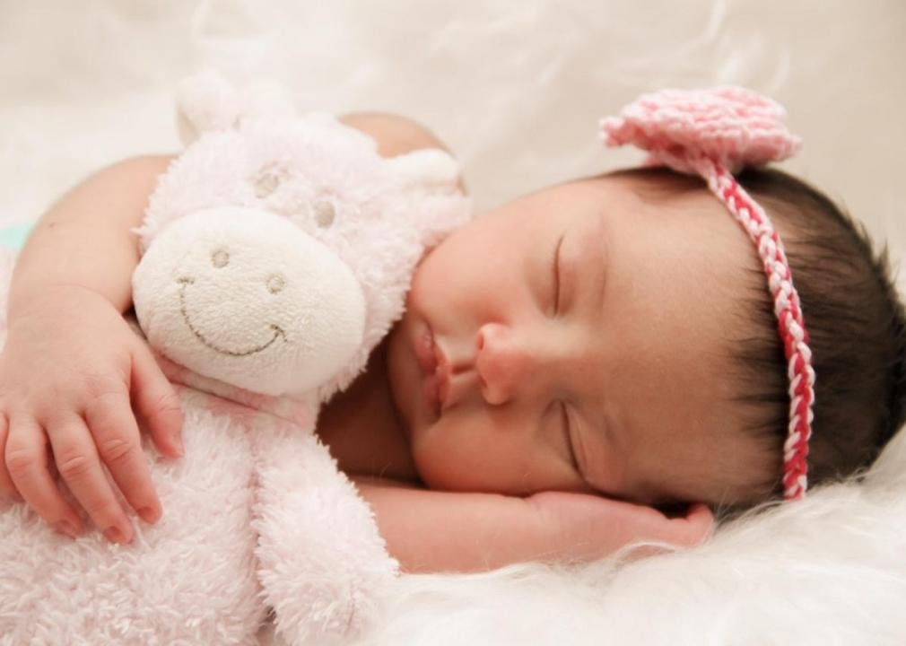 Most popular biblical baby names - The Edwardsville ...
