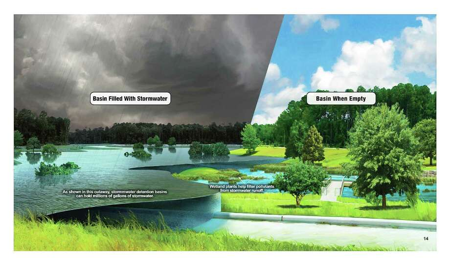 Slides from the Harris County Flood Control District's presentation to community members on Tuesday, Sept. 22 concerning the T.C. Jester and Westador Storm Water Detention projects. Photo: HCFCD