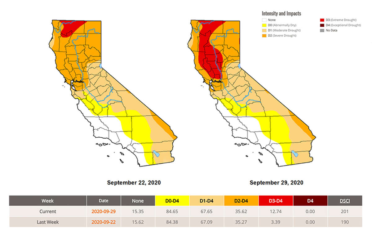 The U.S. Drought Monitor map released on Thursday, Oct. 1, 2020, shows dramatic change.
