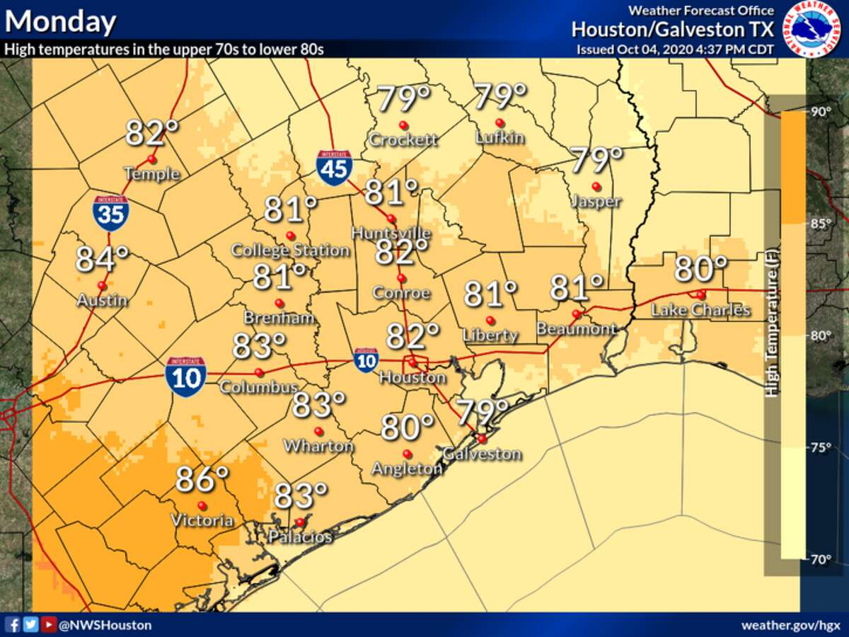 Monday's high temperature in Houston will be a pleasant 82 degrees with sunny skies.