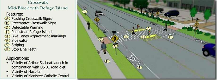 Manistee County's non-motorized trail plan proposes several ideas to make crossing U.S. 31 safer, including a pedestrian refuge island inside a crosswalk among other plans. (Image from Manistee Lake Area Non-Motorized Trail Plan)