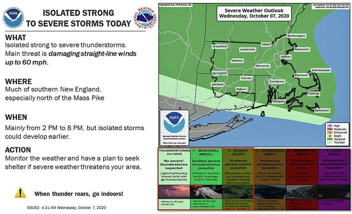 The NWS says in addition to the winds, the front may trigger scattered showers and thunderstorms.
