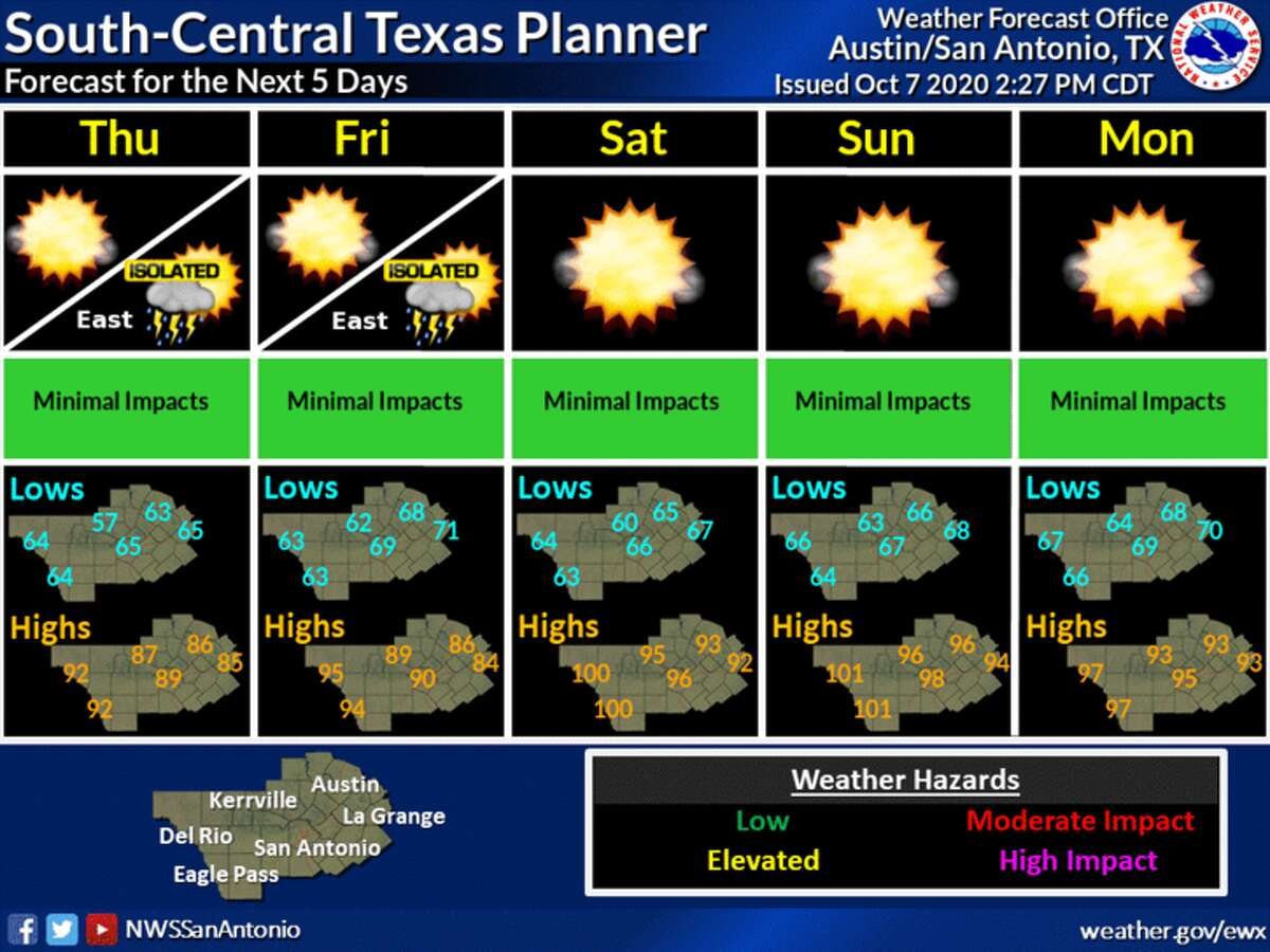 San Antonio may see record-breaking temperatures this weekend, according to the National Weather Service.