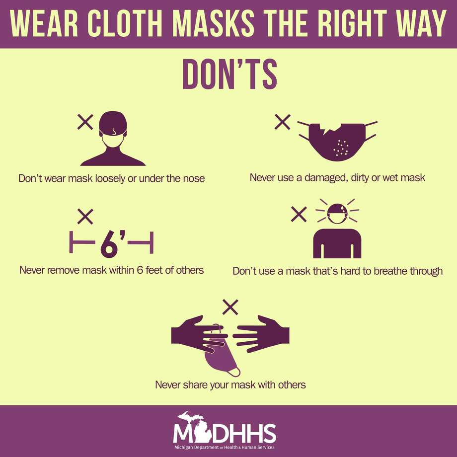 This graphic shows what not to do with a cloth mask. The Michigan Department of Health and Human Services on Oct. 5 issued an Emergency Order requiring face coverings for indoor gatherings of any kind in businesses, government offices and other operations. However, face coverings are recommended in schools within Region 6. (Courtesy graphic/MDHHS)