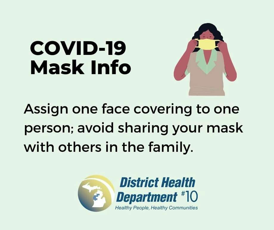 District Health Department recommends against sharing masks. (Infographic from DHD#10 website)