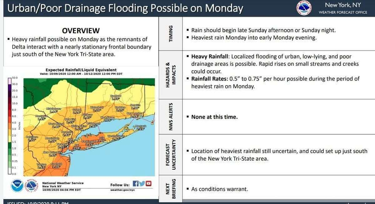 Heavy rain with the remnants of Hurricane Delta could cause urban flooding Monday.