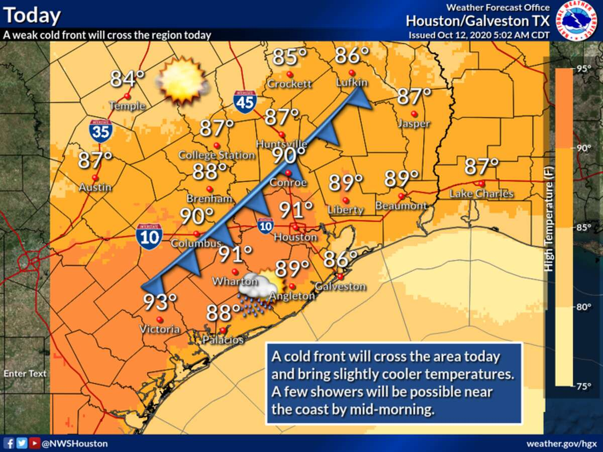 A cold front will move through Houston on Monday, followed by a second front later in the week.